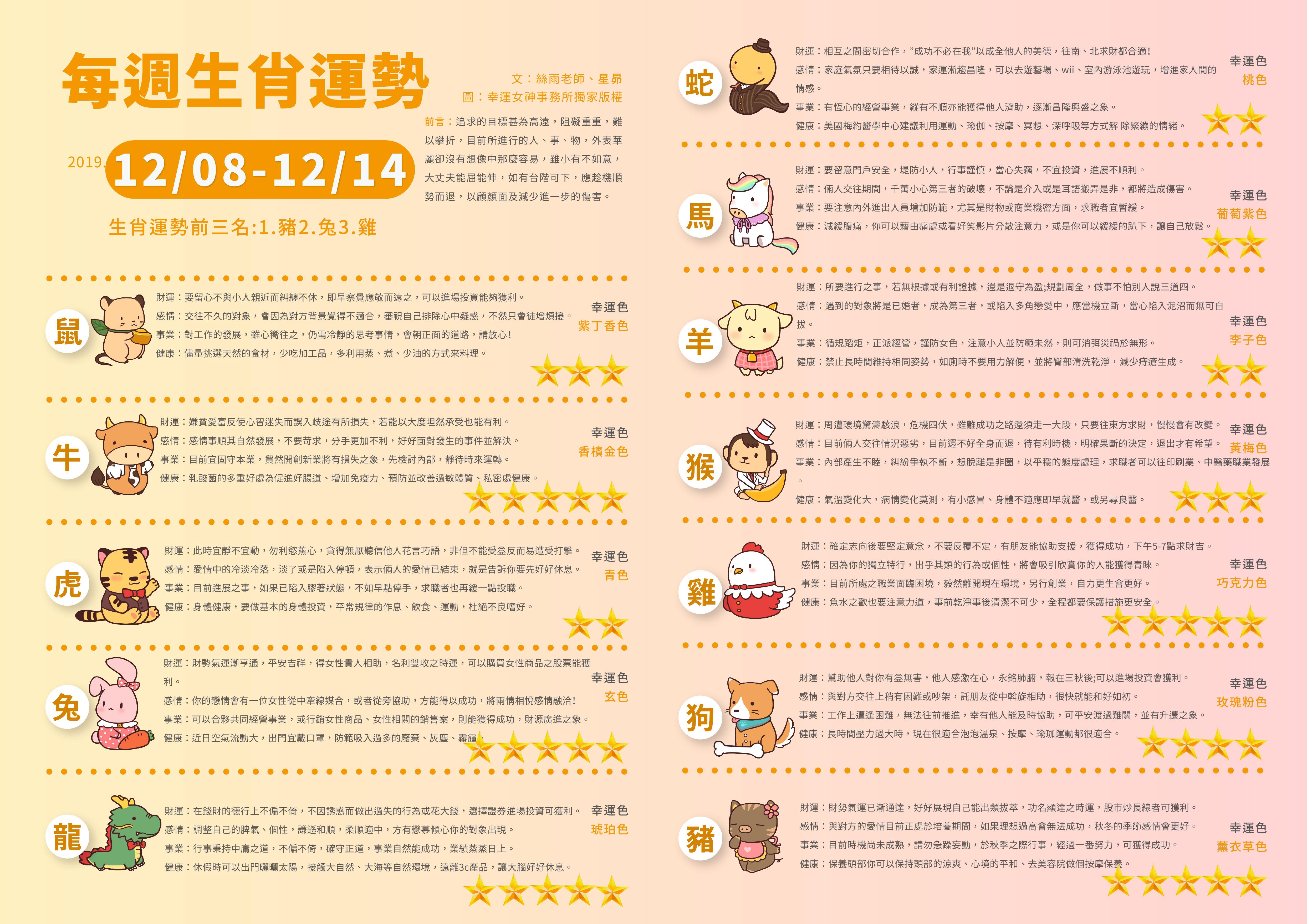 WeChat 圖片_20191205152911
