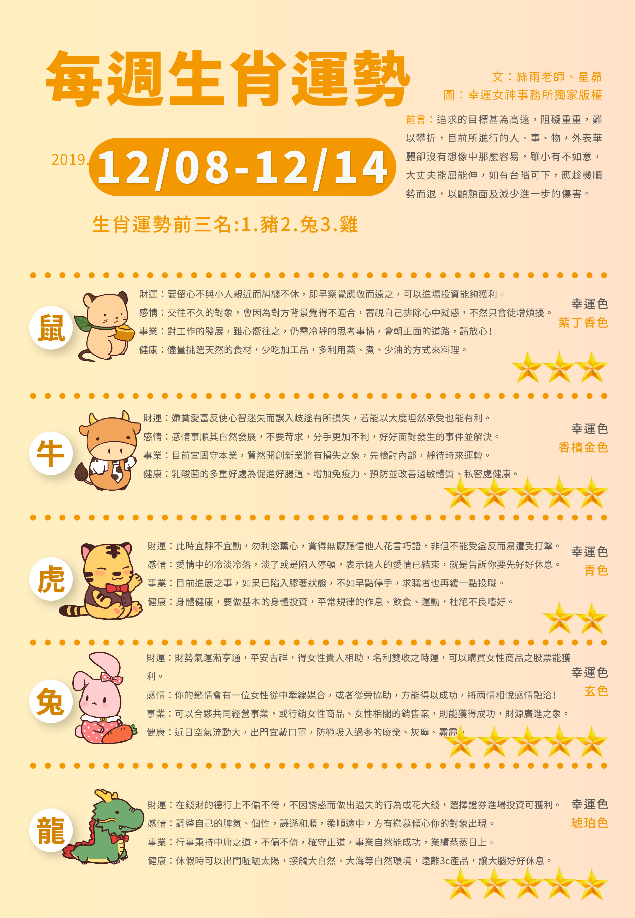 WeChat 圖片_20191205152917