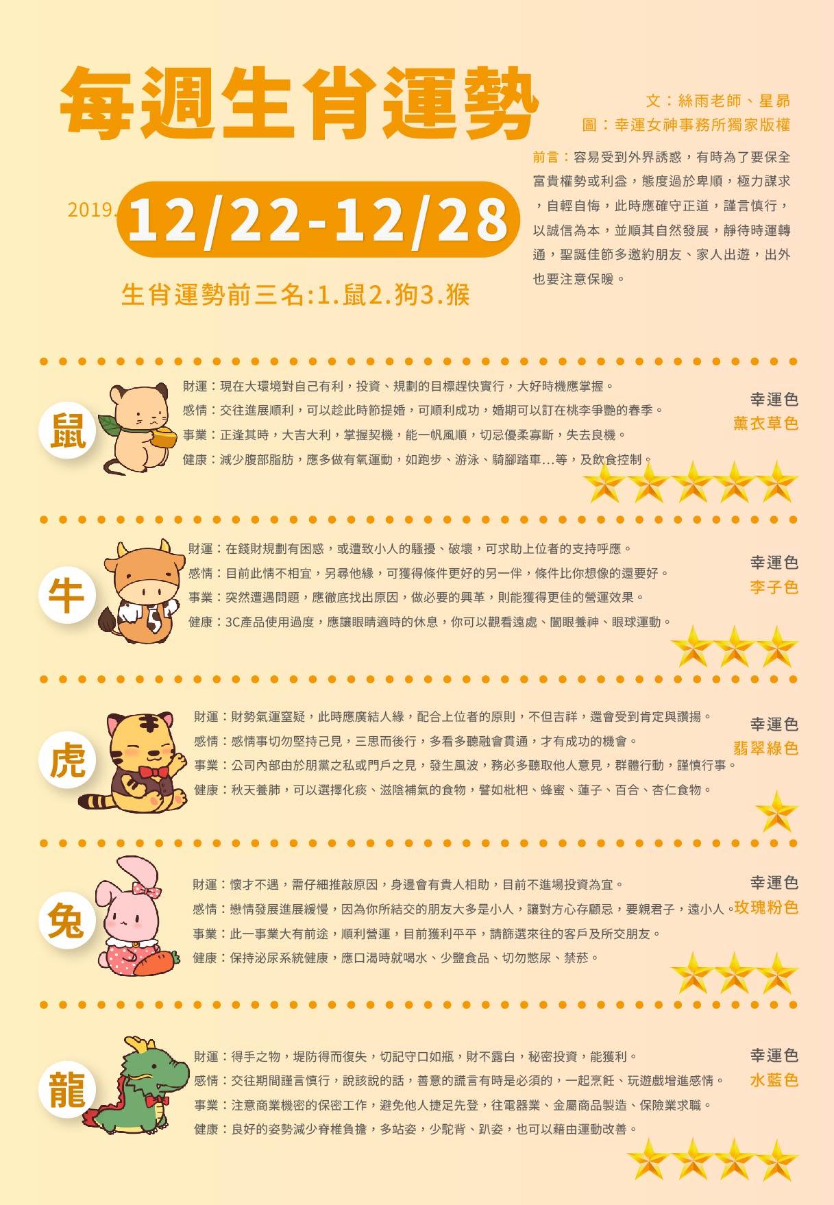 WeChat 圖片_20191220111045