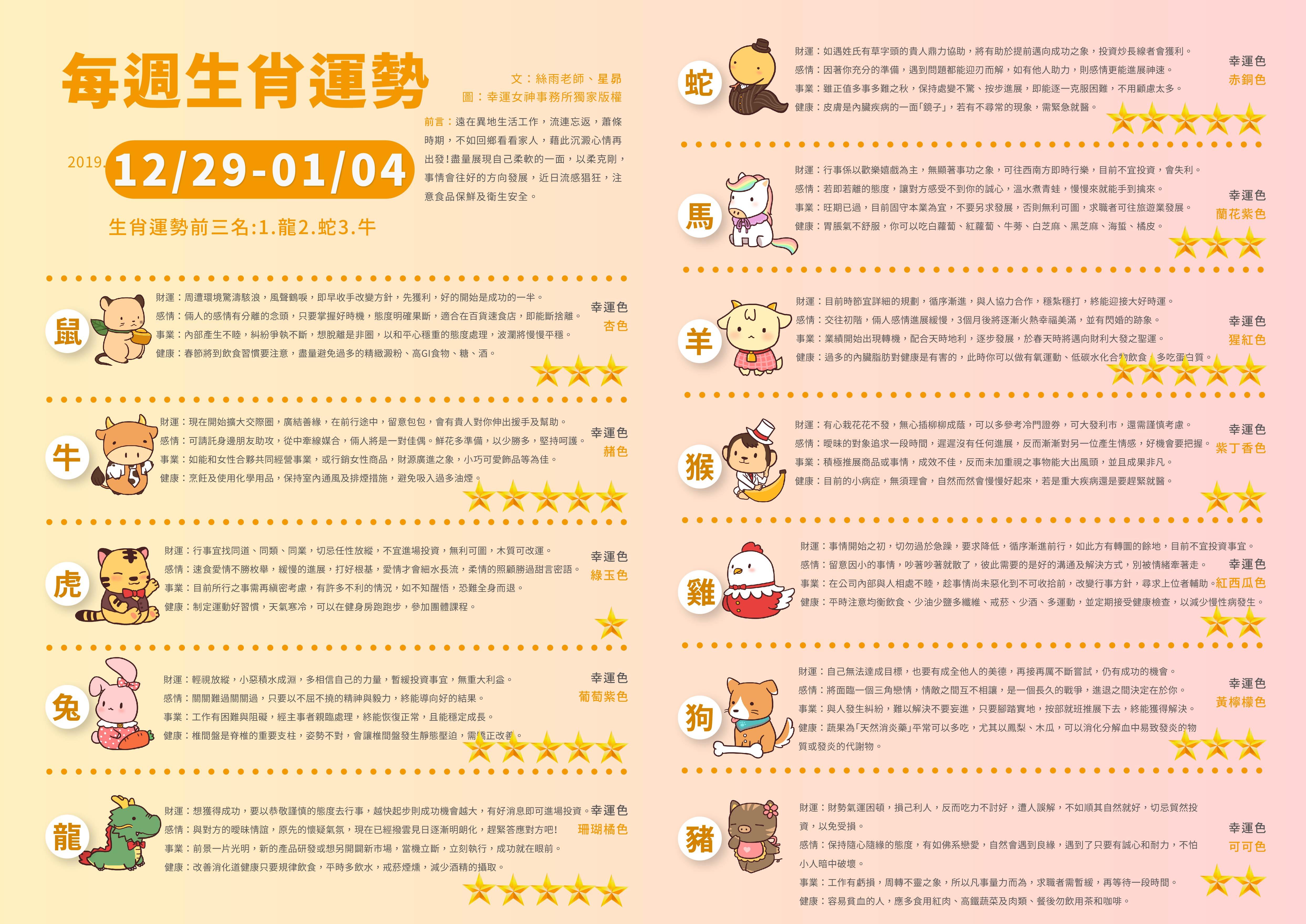WeChat 圖片_20191228180122