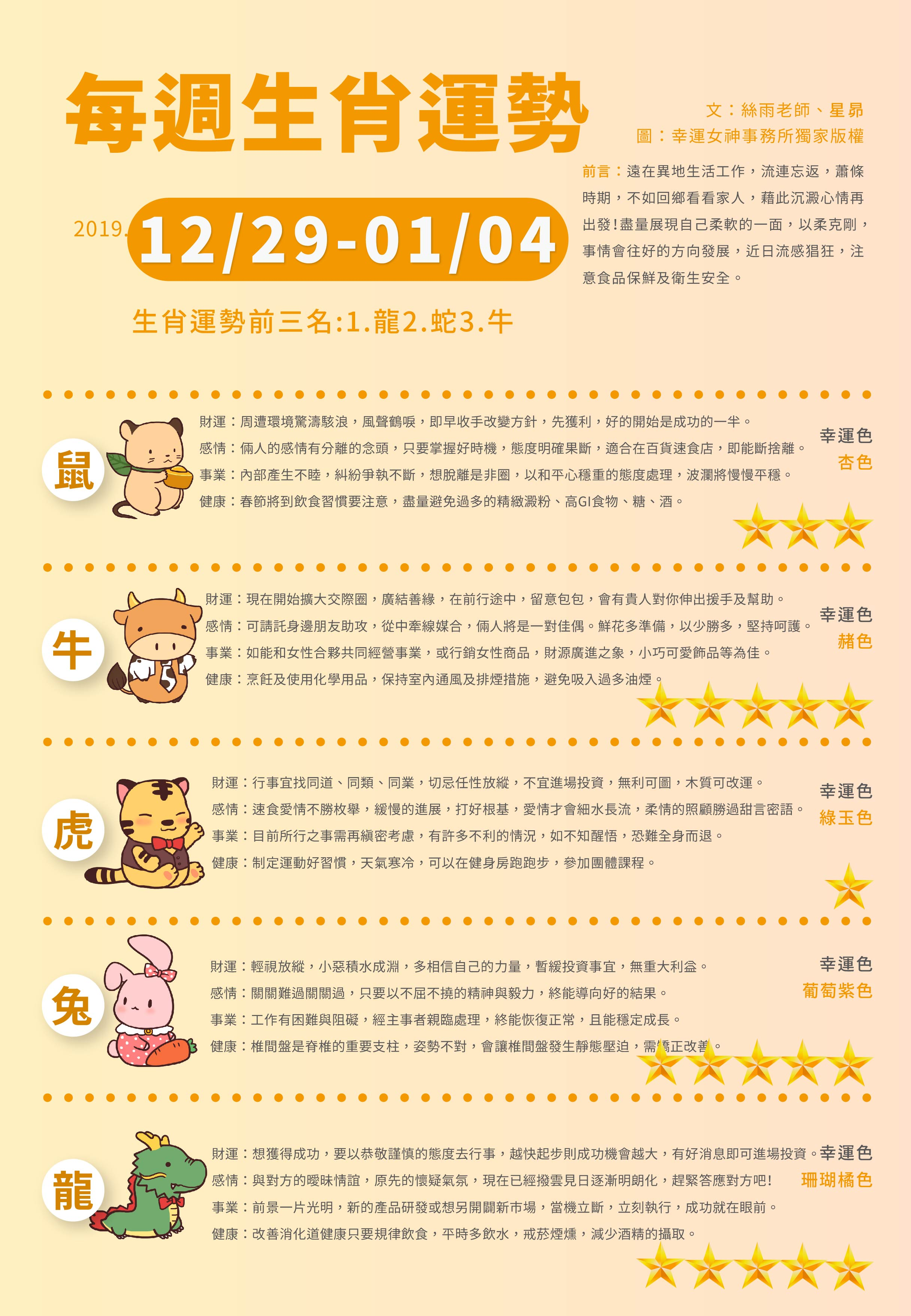 WeChat 圖片_20191228180130