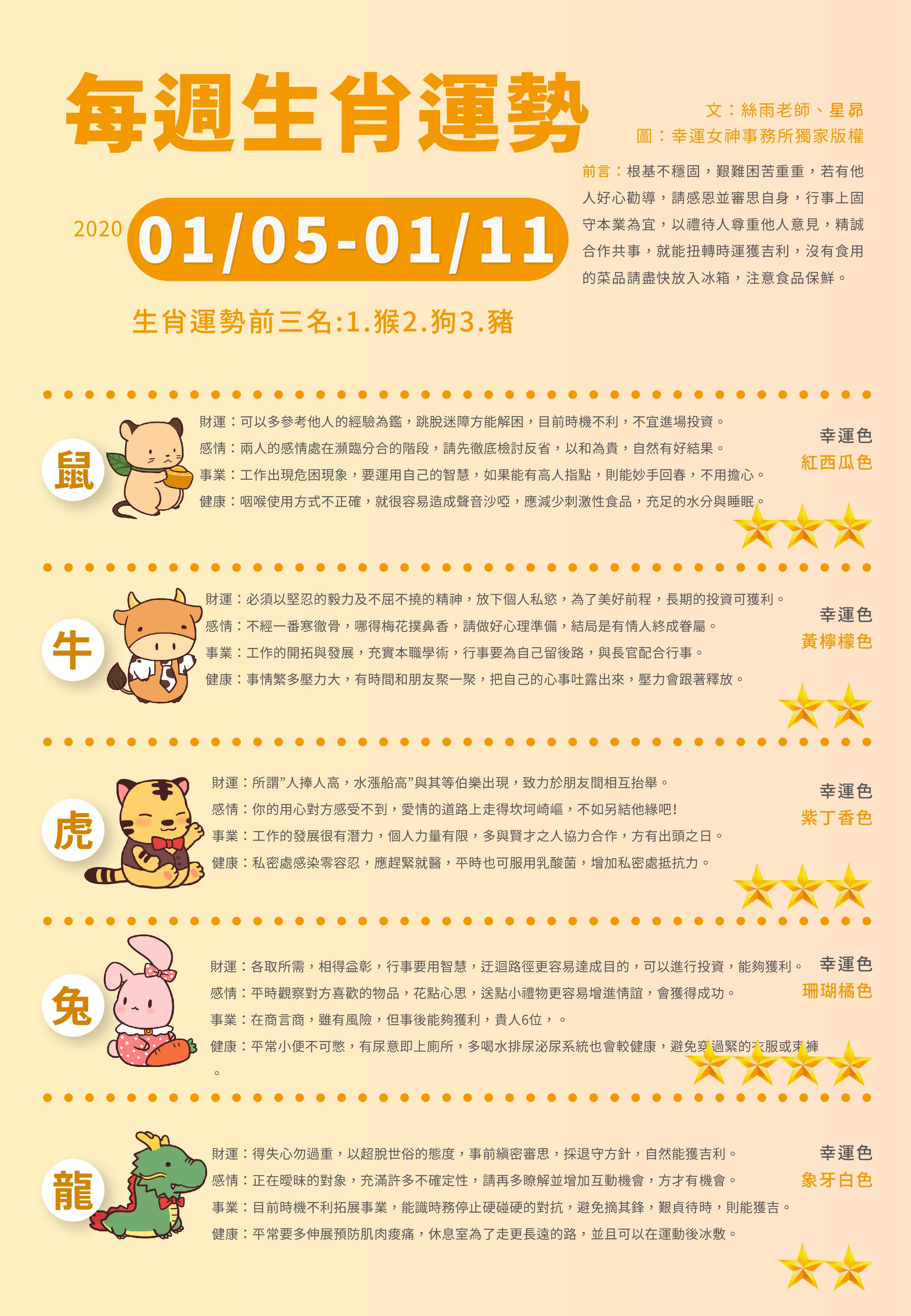 WeChat 圖片_20200103183158