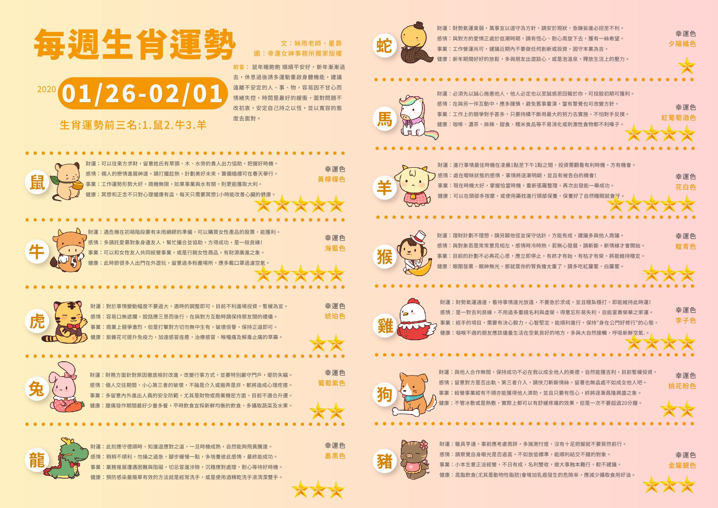WeChat 圖片_20200122135637