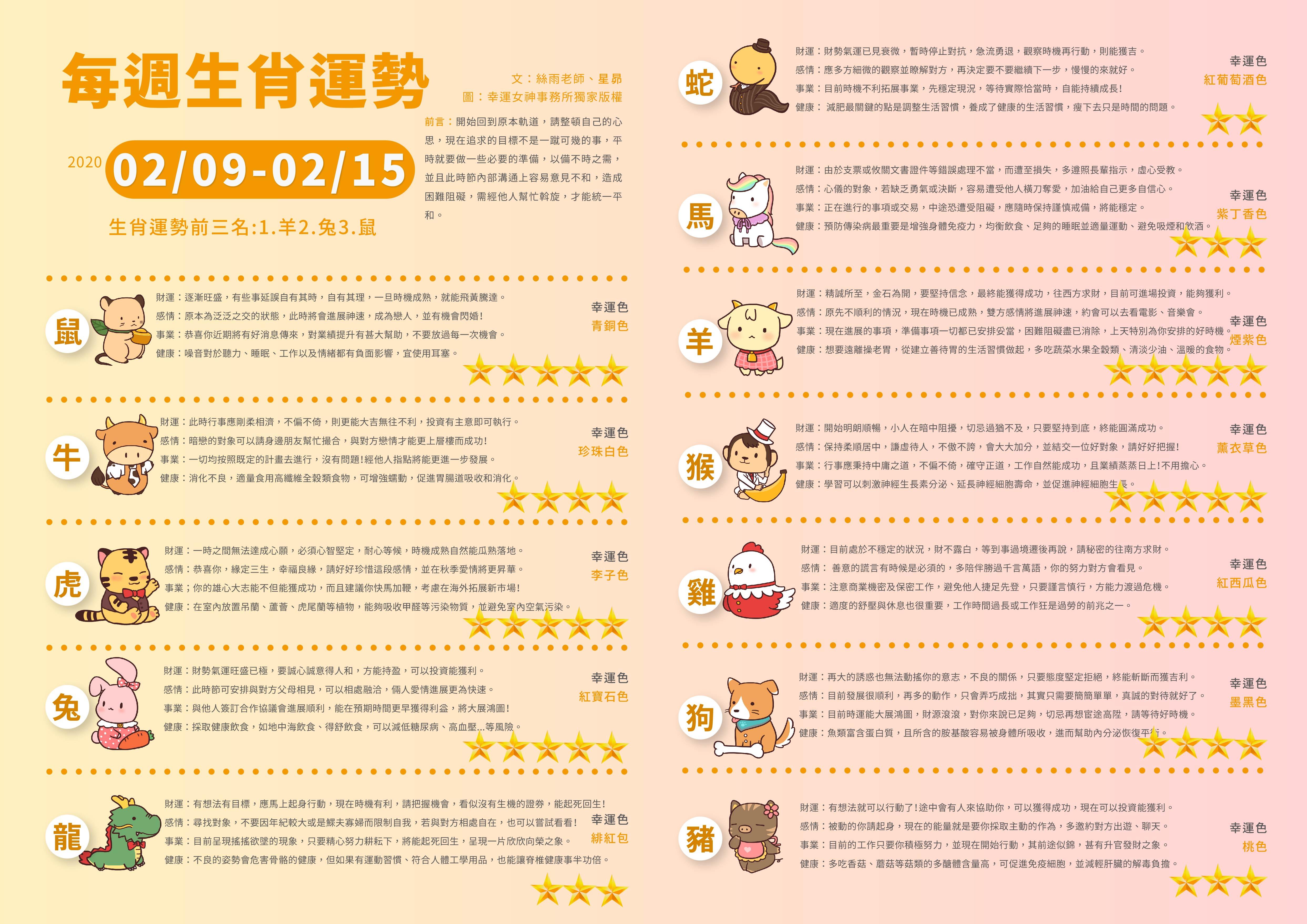 WeChat 圖片_20200207161915