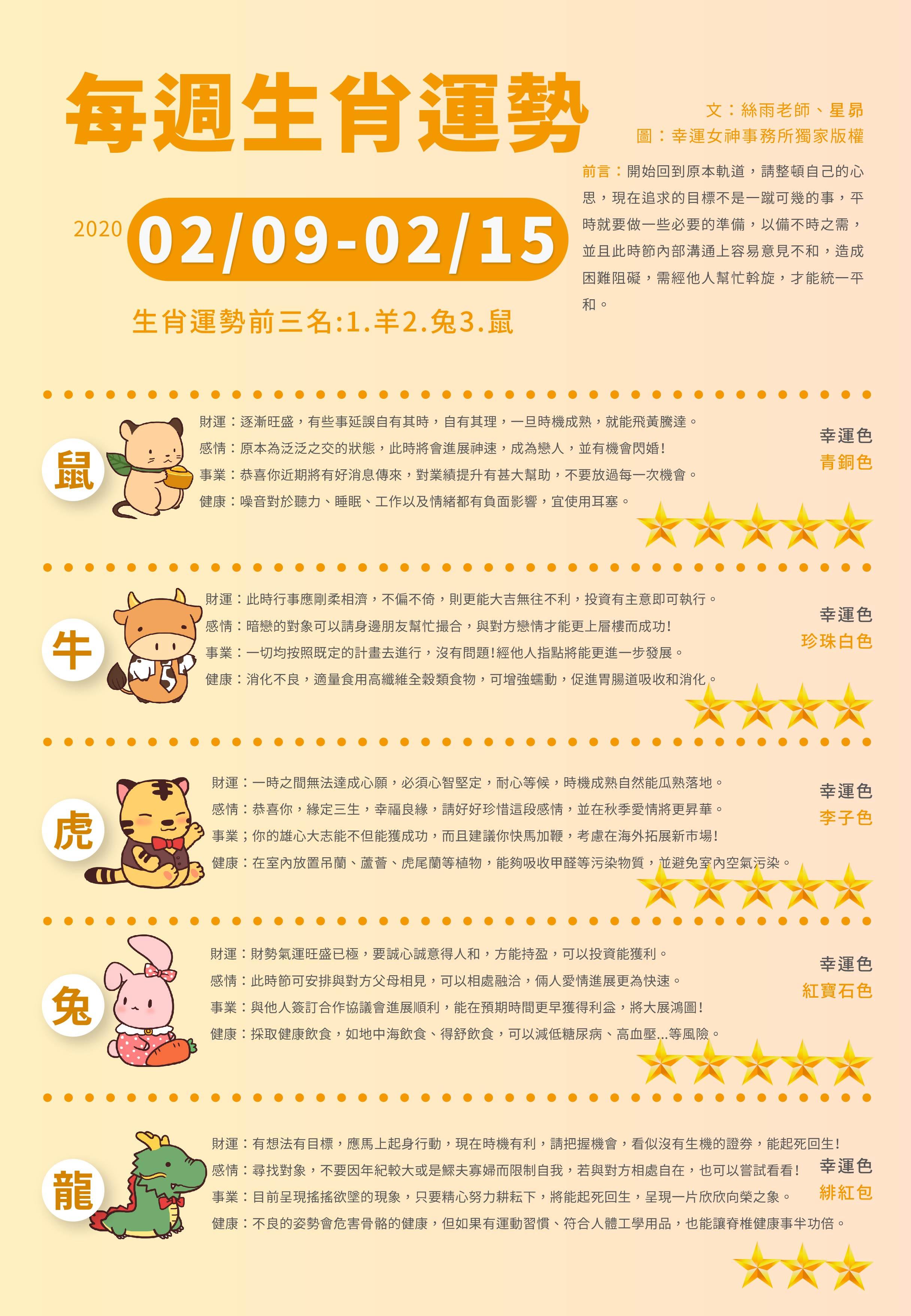 WeChat 圖片_20200207161921