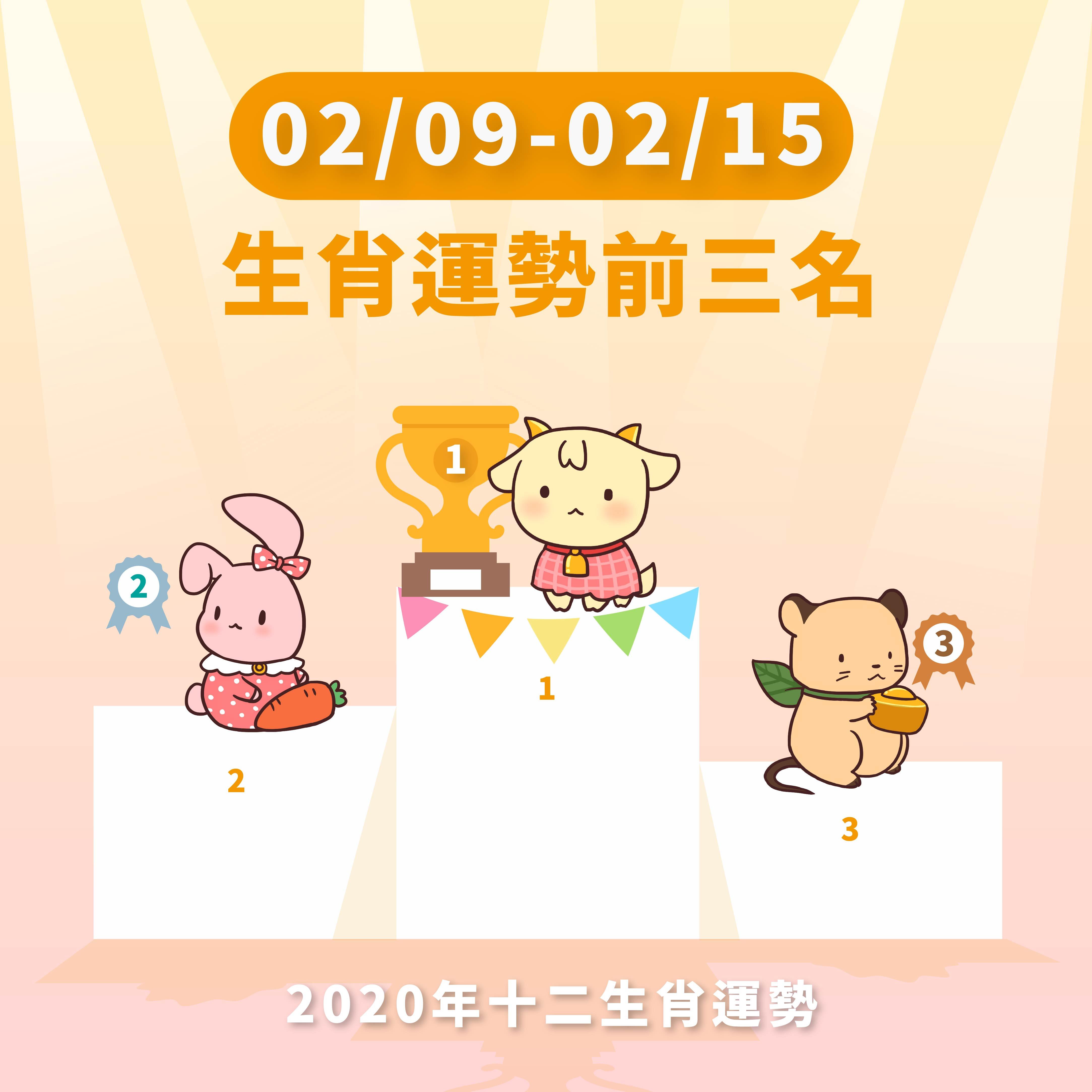 WeChat 圖片_20200207161931