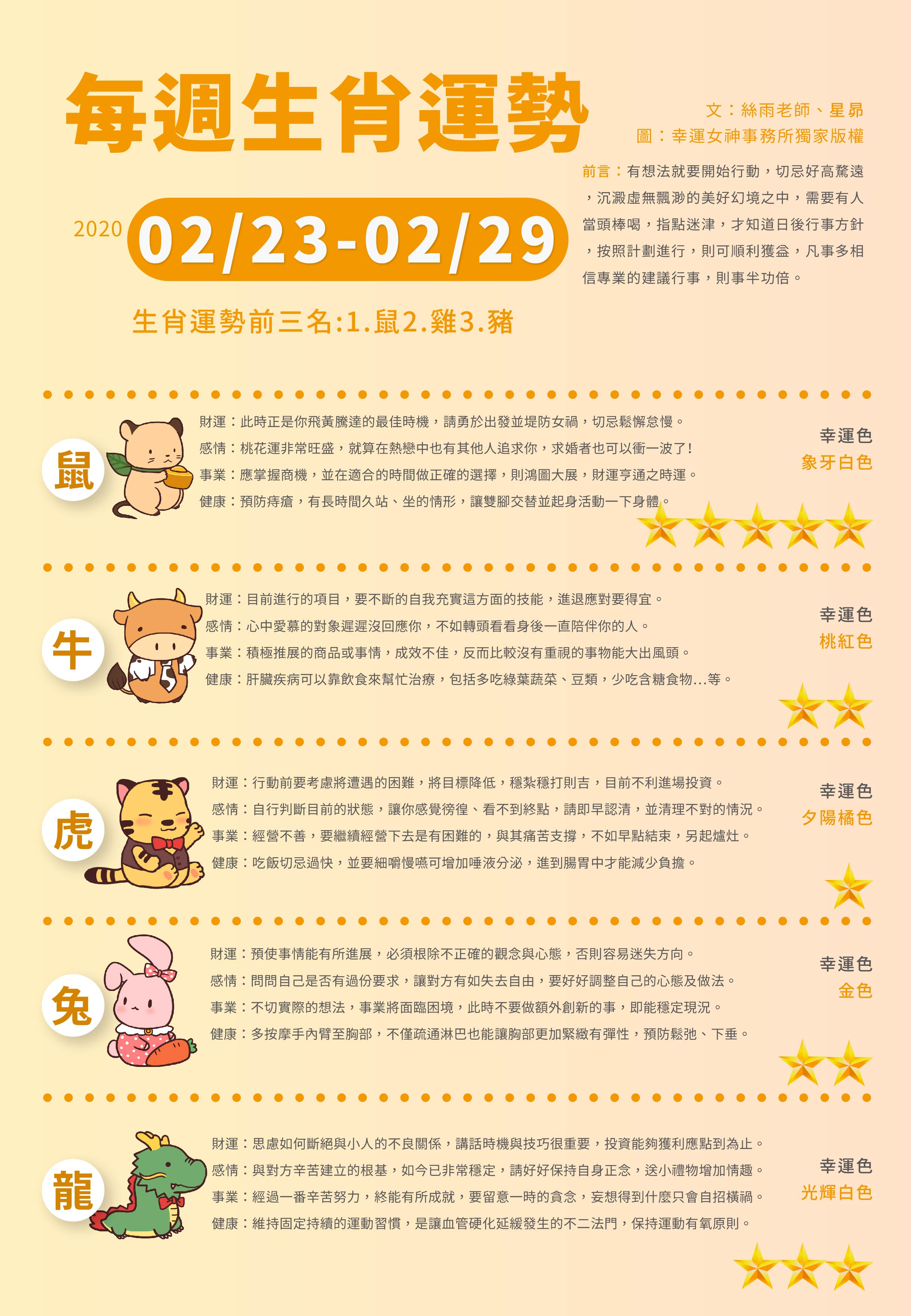 WeChat 圖片_20200220143744