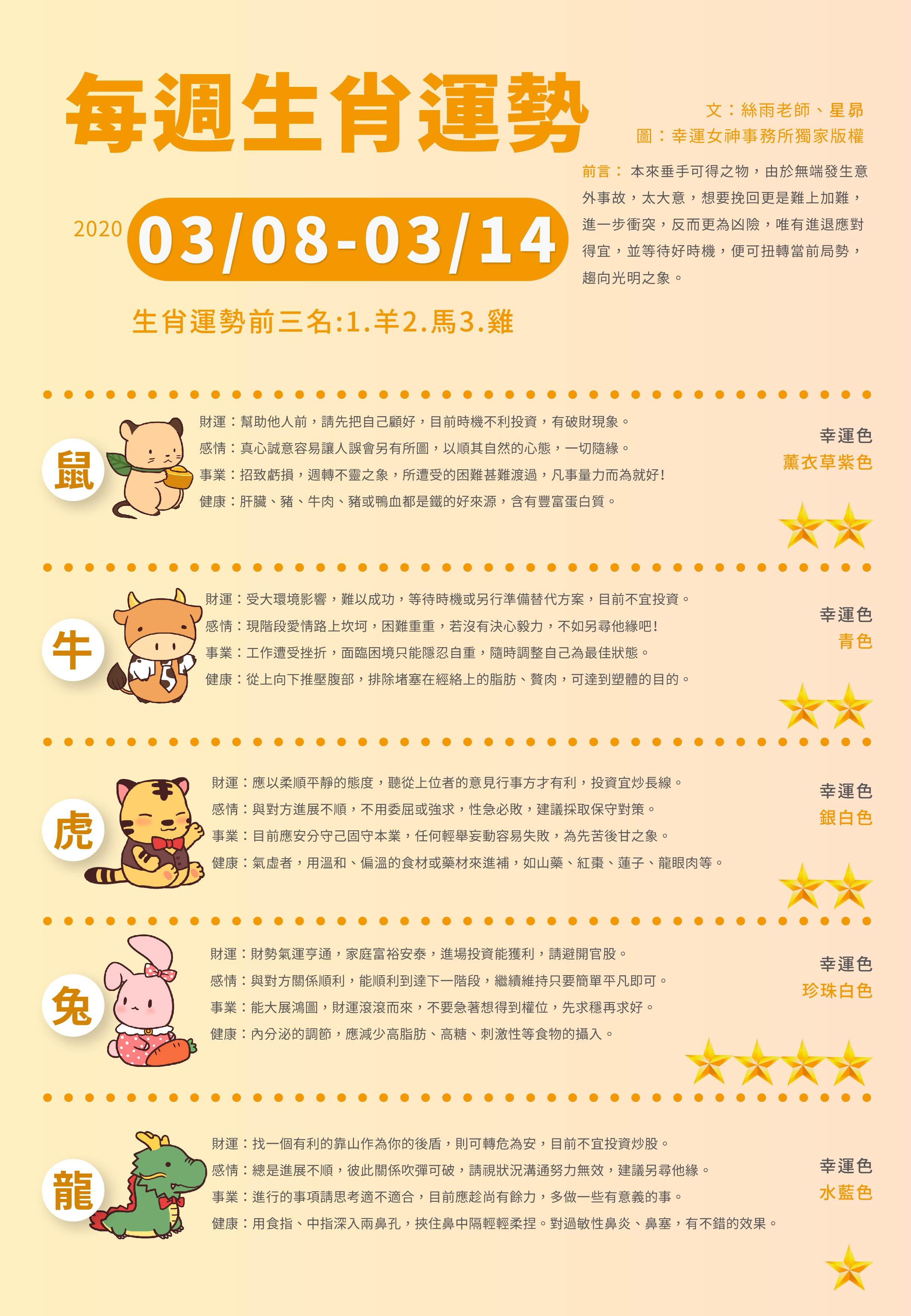 WeChat 圖片_20200305200450