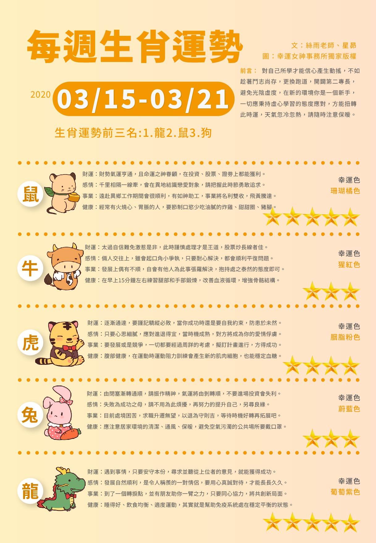 WeChat 圖片_20200313151536