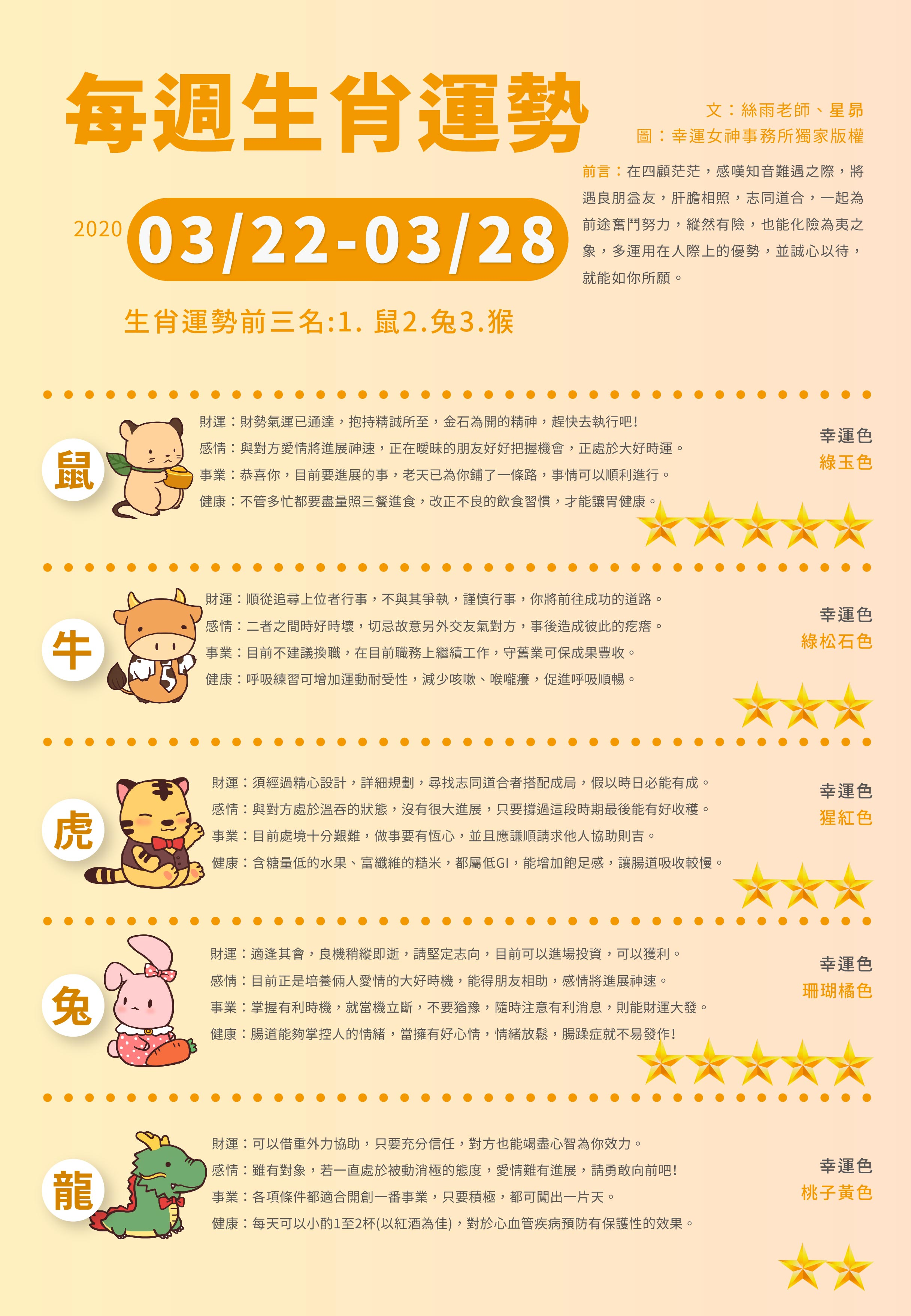 WeChat 圖片_20200319165854